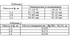 Проверить соответствие комплекта по таблице2